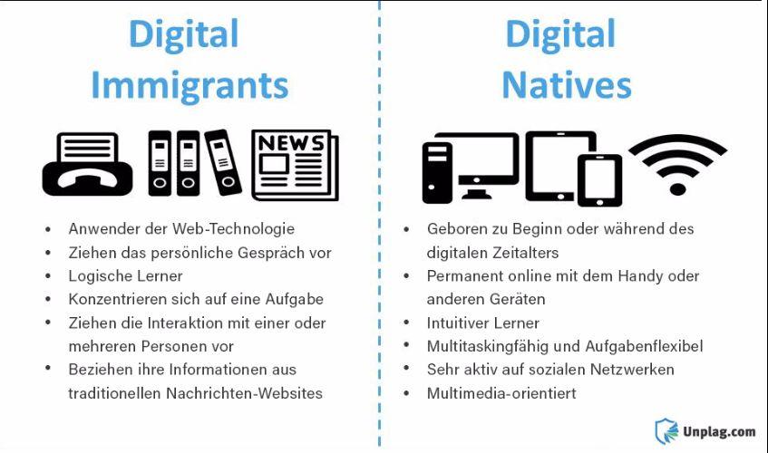 Digital Natives Neue Kunden Neue Ansprüche An Den Handwerker